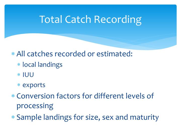 Total Catch Recording