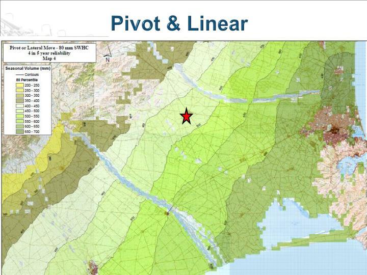 Pivot & Linear