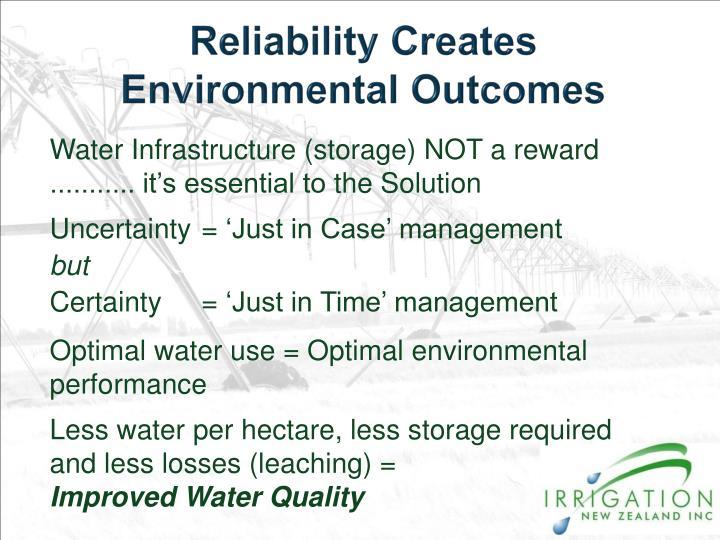 Reliability Creates