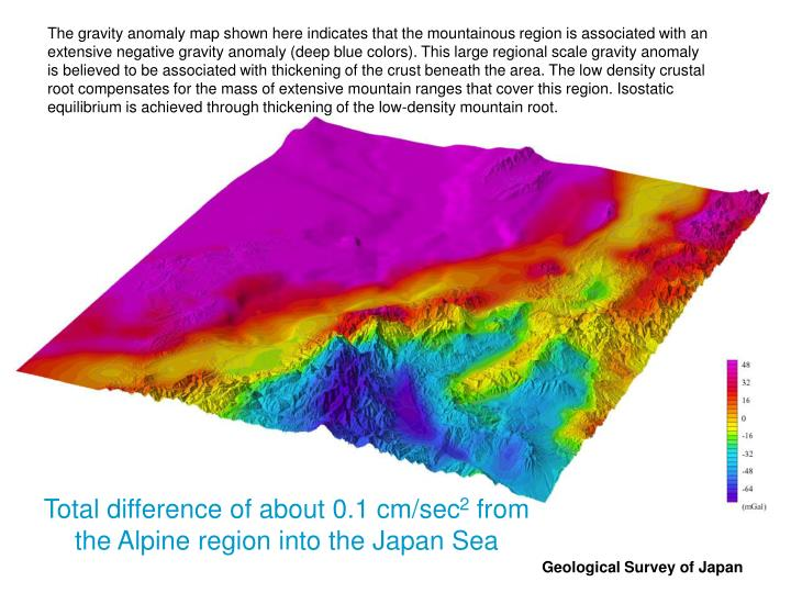 The gravity anomaly map shown here indicates that the mountainous region is associated with an extensive negative gravity anomaly (deep blue colors). This large regional scale gravity anomaly is believed to be associated with thickening of the crust beneath the area. The low density crustal root compensates for the mass of extensive mountain ranges that cover this region. Isostatic equilibrium is achieved through thickening of the low-density mountain root.