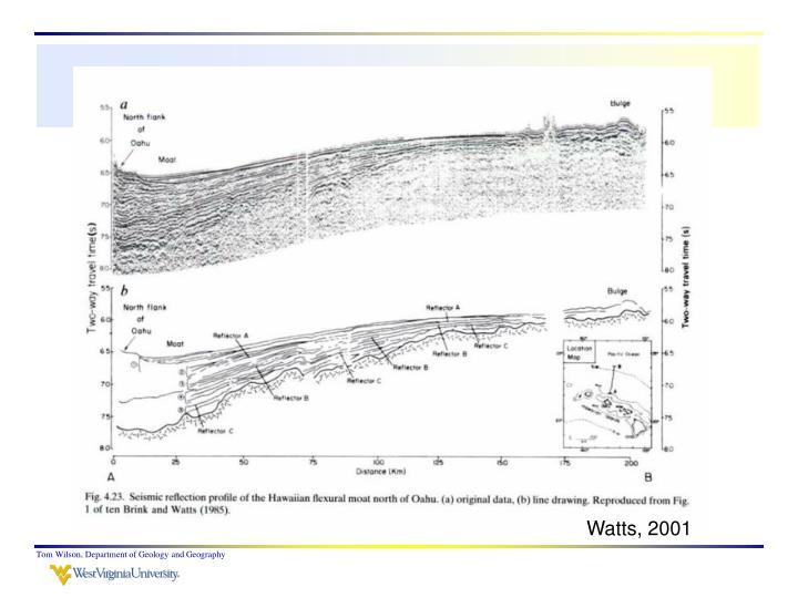 Watts, 2001