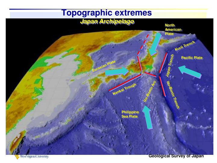 Topographic extremes