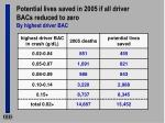 potential lives saved in 2005 if all driver bacs reduced to zero by highest driver bac