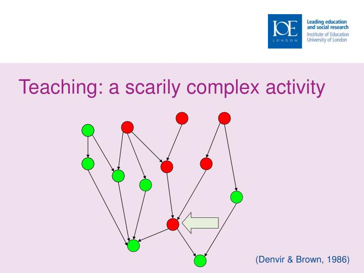 Teaching: a scarily complex activity
