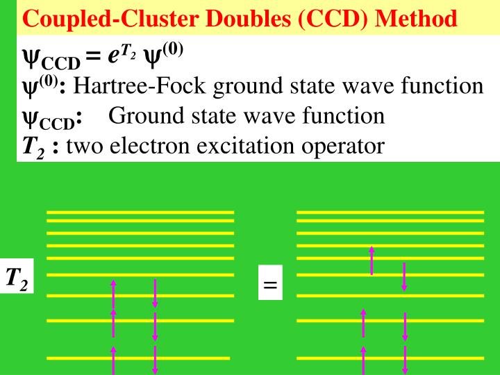 Coupled-Cluster Doubles (CCD) Method