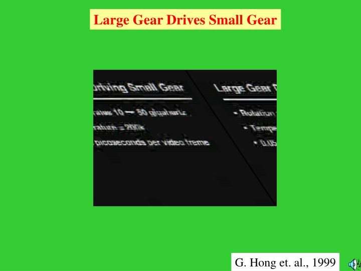 Large Gear Drives Small Gear
