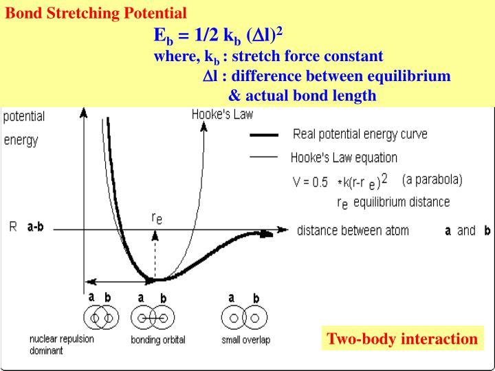 Bond Stretching Potential