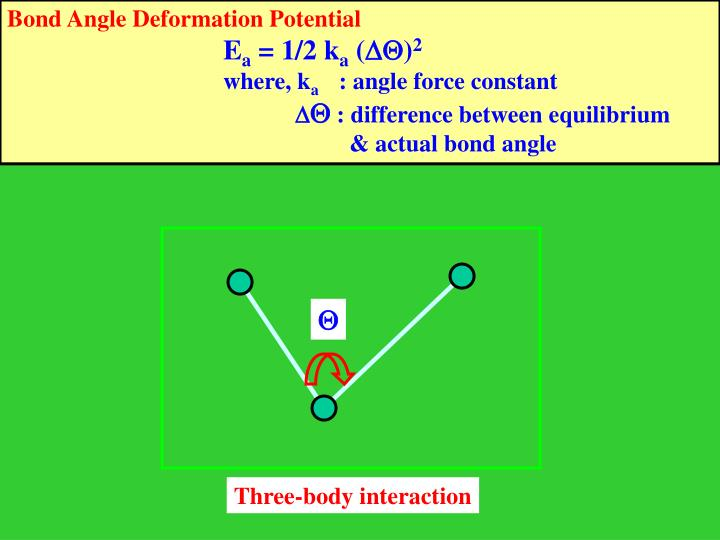 Bond Angle Deformation Potential