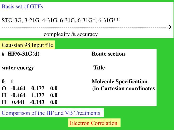 Basis set of GTFs
