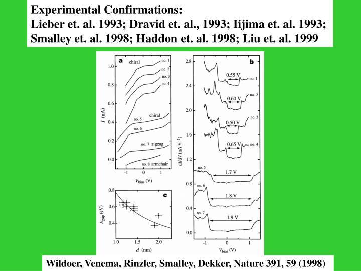 Experimental Confirmations: