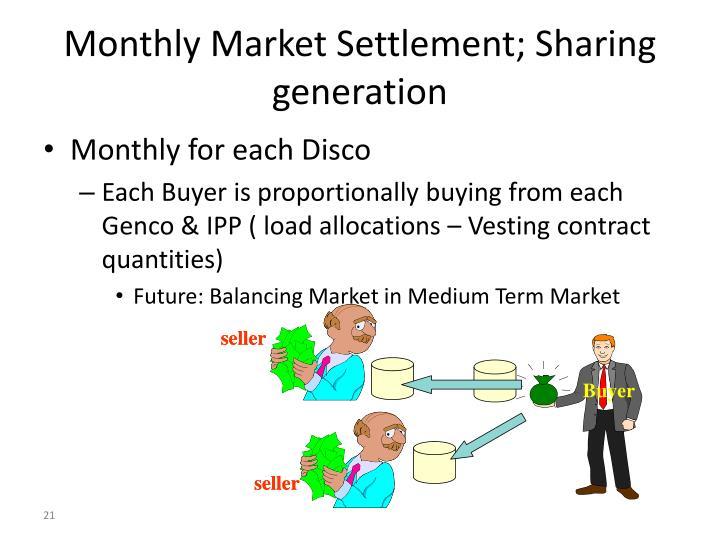 Monthly Market Settlement; Sharing generation