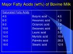 major fatty acids wt of bovine milk