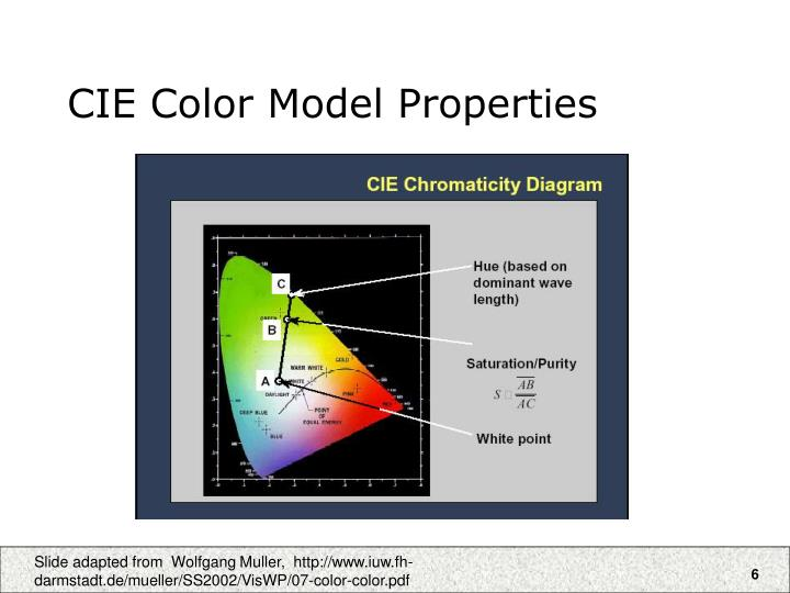 CIE Color Model Properties