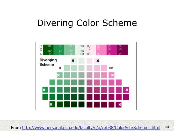 Divering Color Scheme
