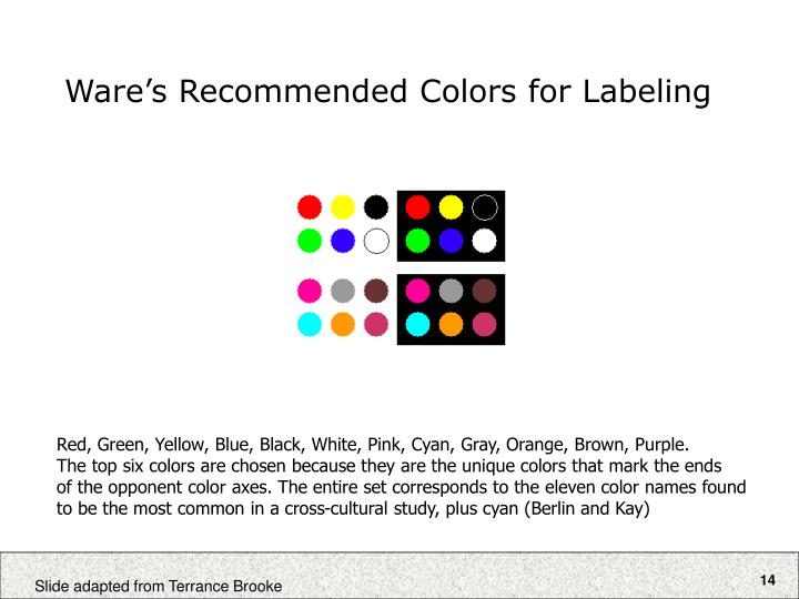 Ware's Recommended Colors for Labeling