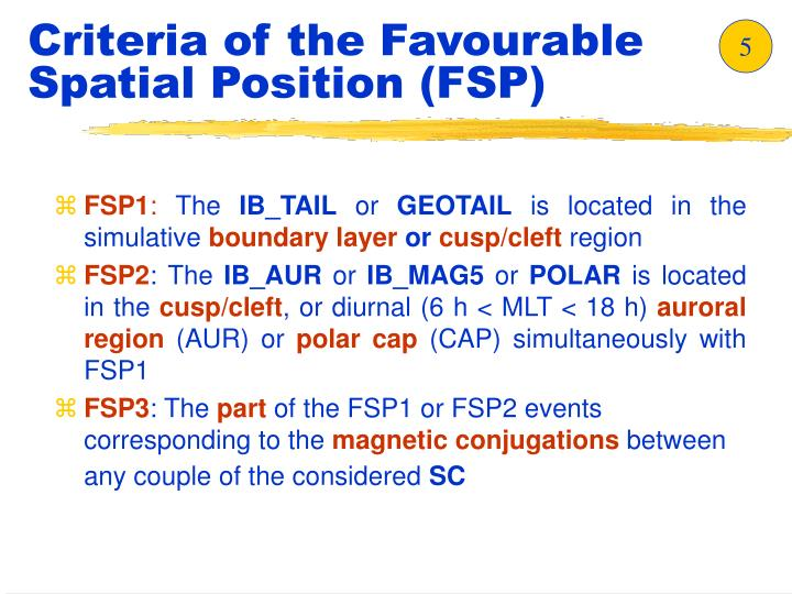 Criteria of the Favourable Spatial Position (FSP)