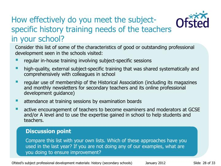 How effectively do you meet the subject-specific history training needs of the teachers in your school?