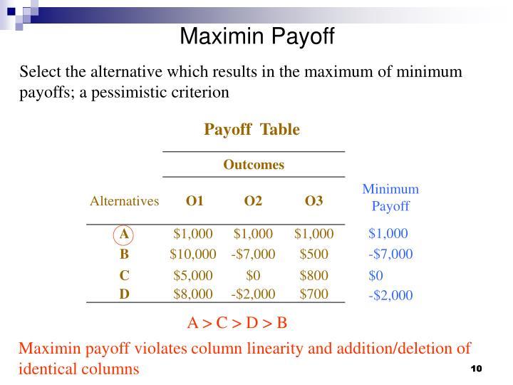 Maximin Payoff
