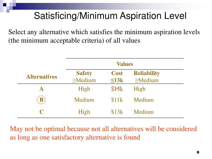 Satisficing/Minimum Aspiration Level