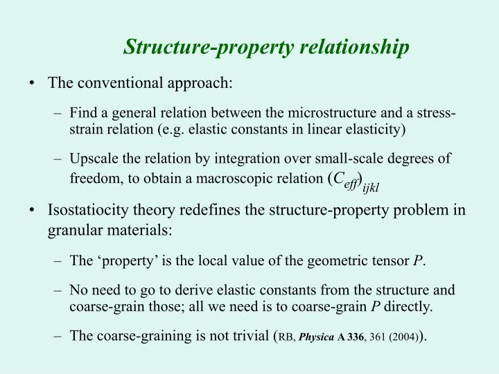 Structure-property relationship