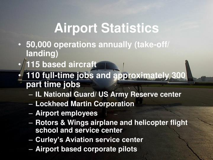 Airport Statistics