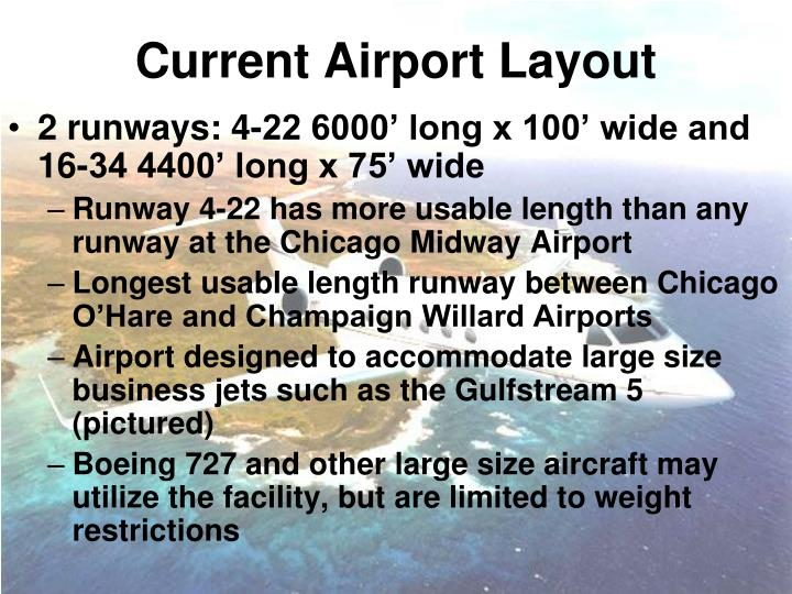 Current Airport Layout