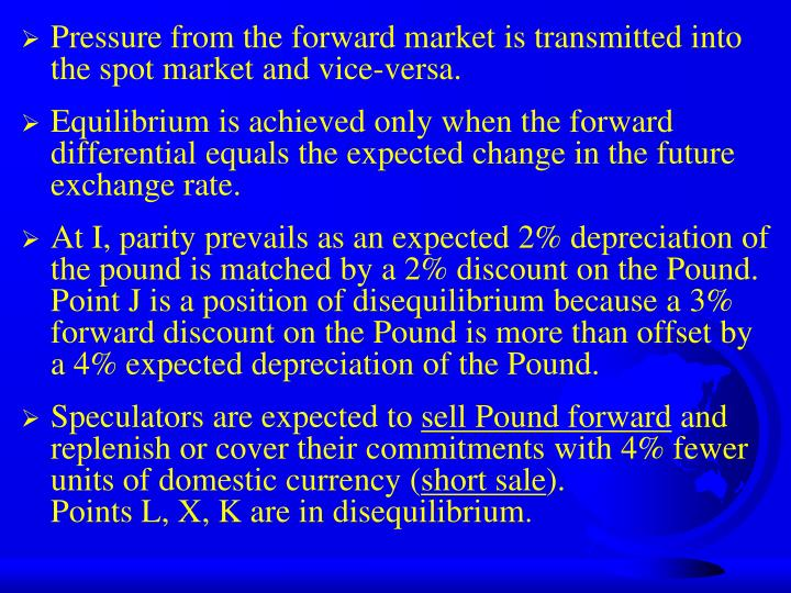 Pressure from the forward market is transmitted into the spot market and vice-versa.