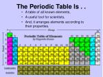 the periodic table is
