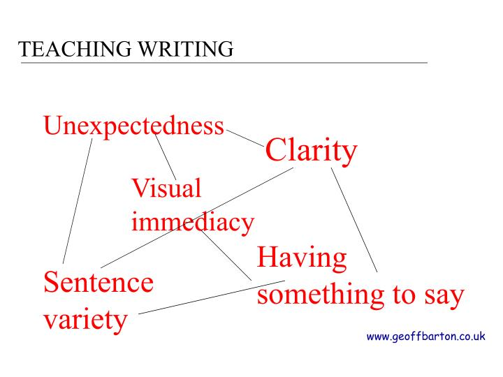 TEACHING WRITING