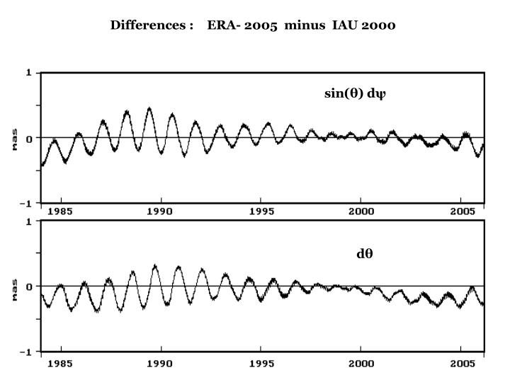Differences :    ERA- 2005  minus  IAU 2000