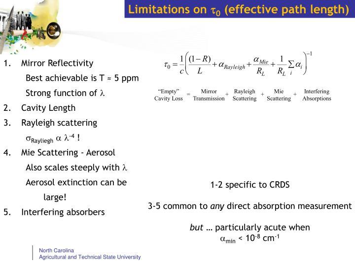 Limitations on
