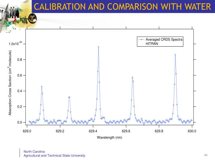 CALIBRATION AND COMPARISON WITH WATER