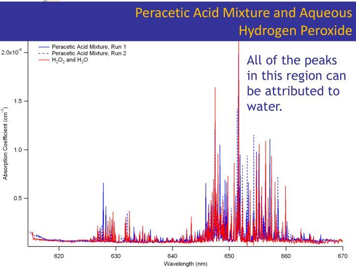 Peracetic Acid Mixture and Aqueous