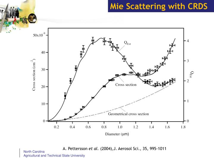 Mie Scattering with CRDS