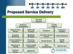 proposed service delivery