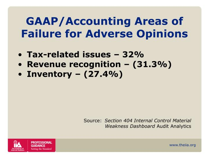 GAAP/Accounting Areas of Failure for Adverse Opinions