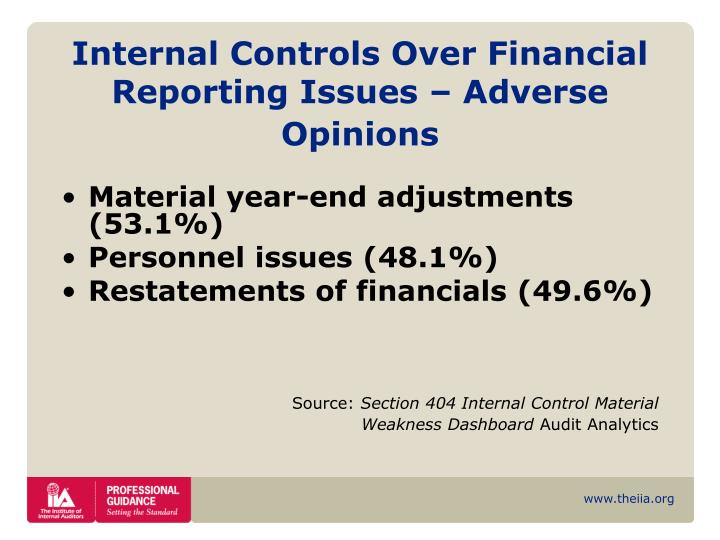 Internal Controls Over Financial Reporting Issues – Adverse Opinions