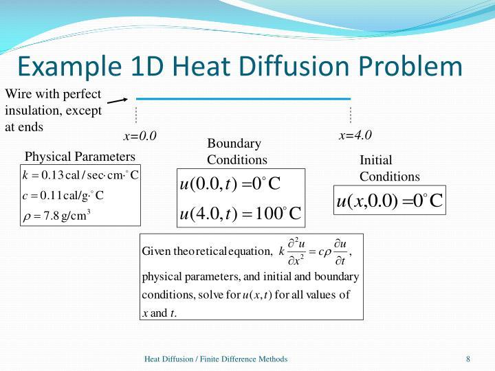 Example 1D Heat Diffusion Problem