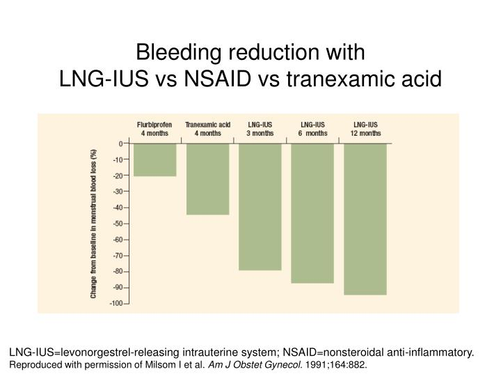 Bleeding reduction with