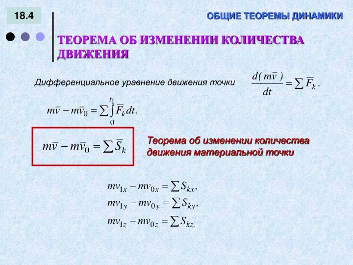 Теорема об изменении количества движения материальной точки