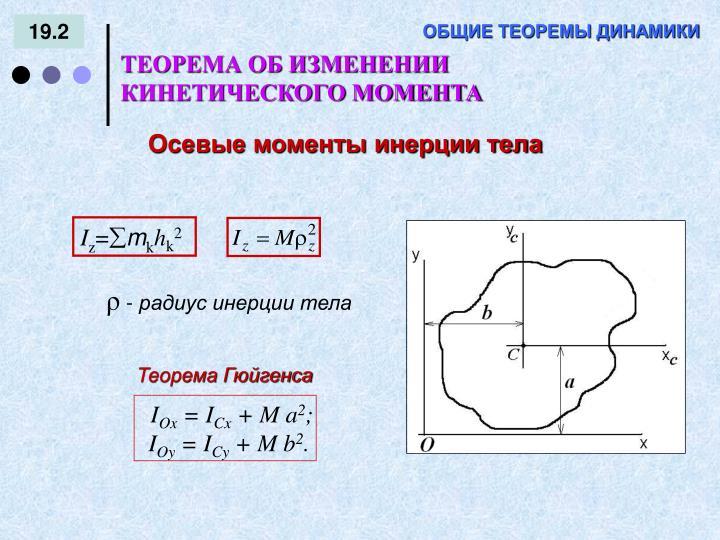 Теорема Гюйгенса