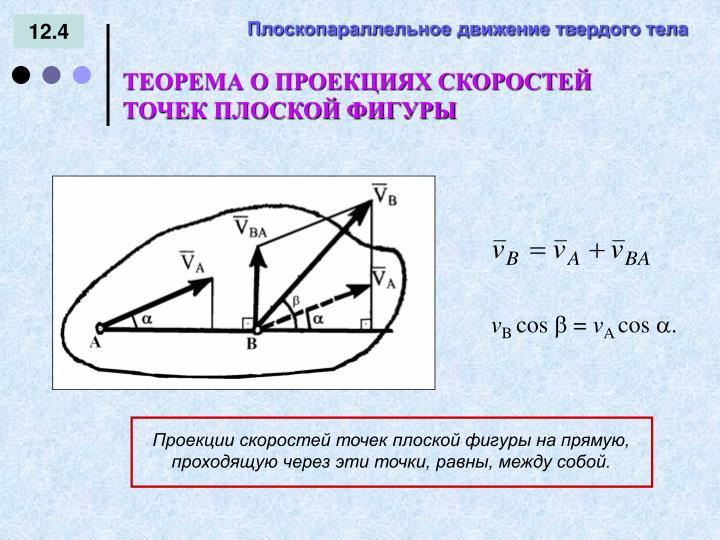 Проекции скоростей точек плоской фигуры на прямую, проходящую через эти точки, равны, между собой.
