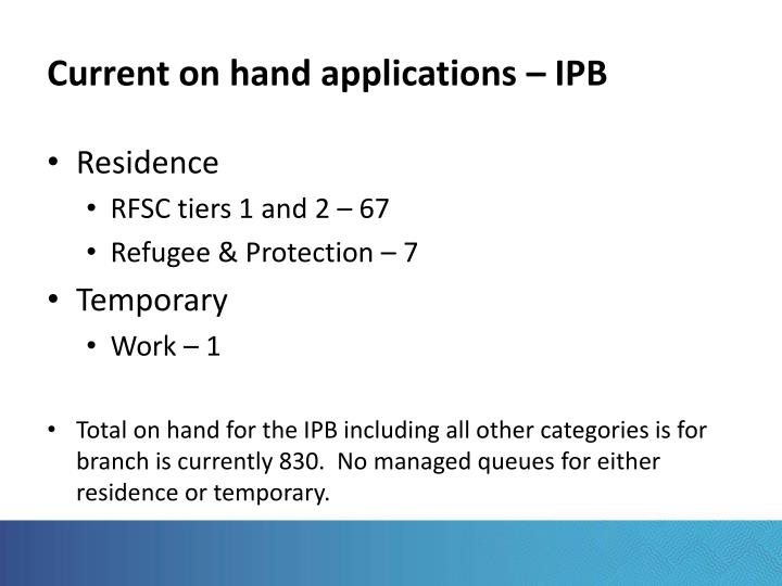 Current on hand applications – IPB