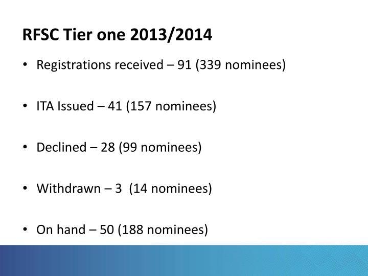 RFSC Tier one 2013/2014
