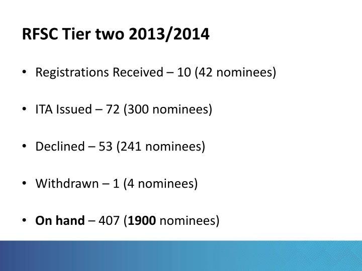 RFSC Tier two 2013/2014
