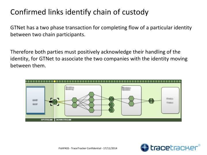 Confirmed links identify chain of custody
