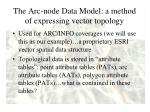 the arc node data model a method of expressing vector topology