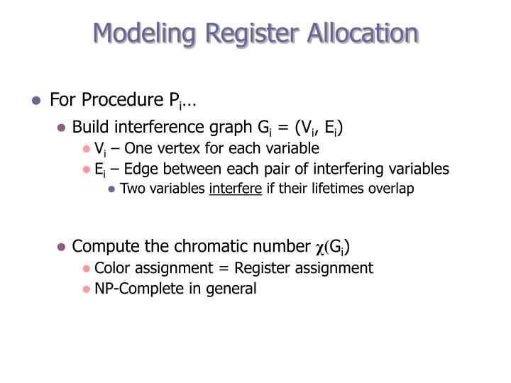 Modeling register allocation