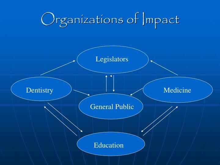 Organizations of Impact
