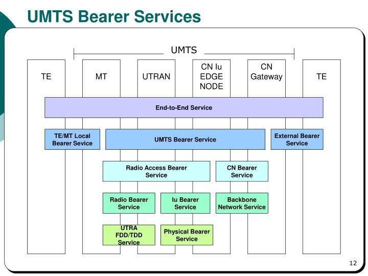 UMTS Bearer Services